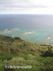 Ausblick nach dem Aufstieg durch das Loch - Süden